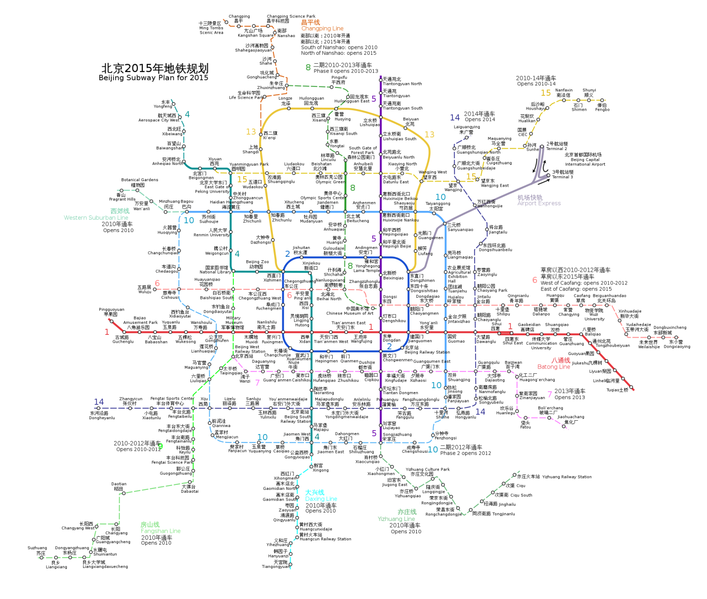 Beijing Subway Plan for 2020